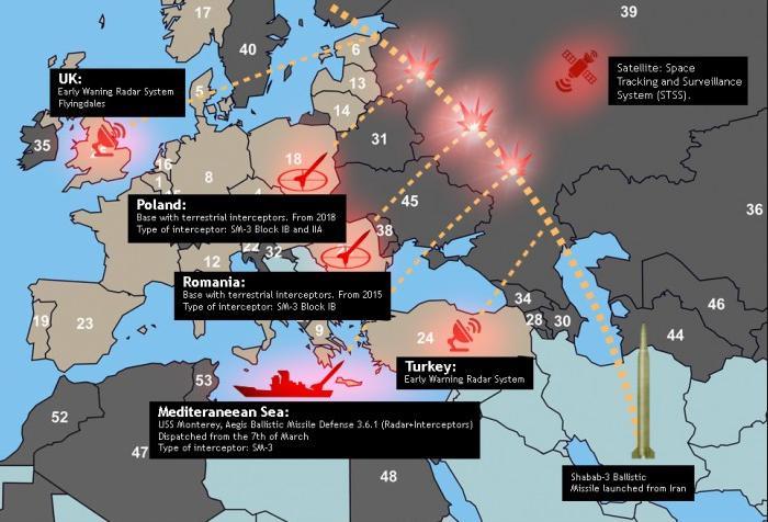 Risultati immagini per NATO, guerra su guerra.