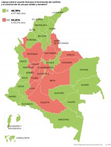 colombiavoto