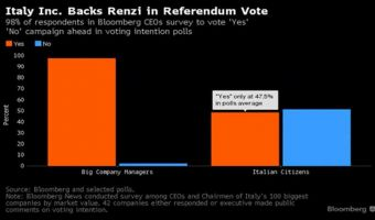referendum manager