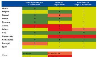 Euro tabella fuoriuscita