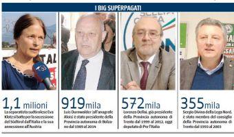 pensioni_trento